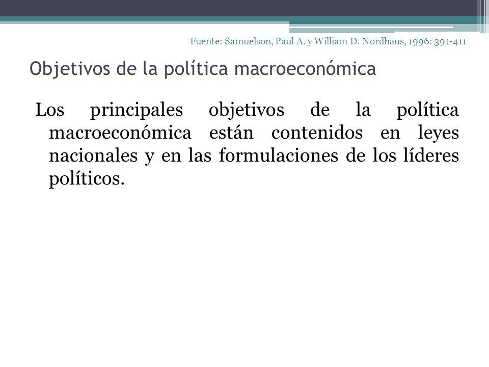Objetivos de la política macroeconómica Los principales objetivos de la política macroeconómica están contenidos en leyes nacionales y en las formulac