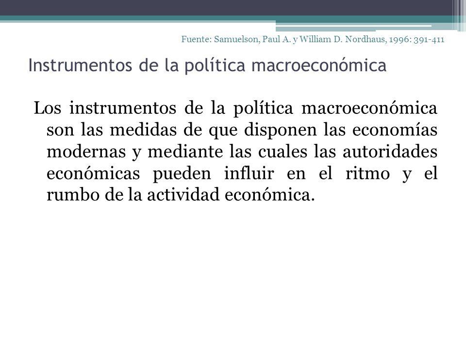 Instrumentos de la política macroeconómica Política fiscal Gasto público Impuestos Política monetaria Control de la oferta monetaria que afectan a los tipos de interés Políticas de rentas Desde directrices voluntarias sobre los salarios y los precios hasta controles obligatorios.