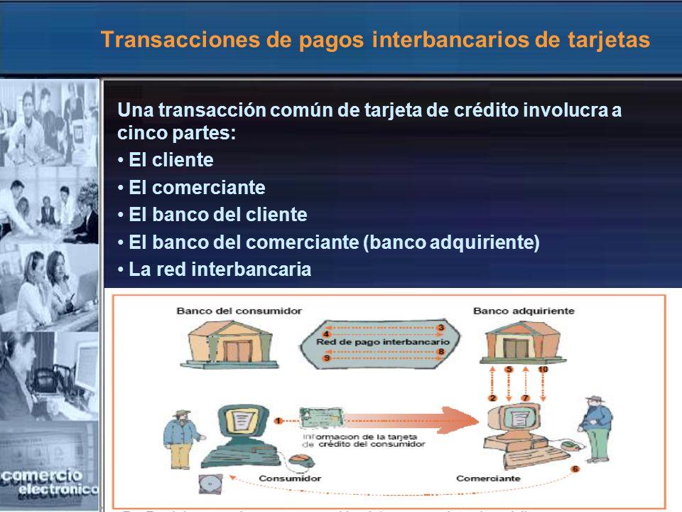 Transacciones de pagos interbancarios de tarjetas Una transacción común de tarjeta de crédito involucra a cinco partes: El cliente El comerciante El b