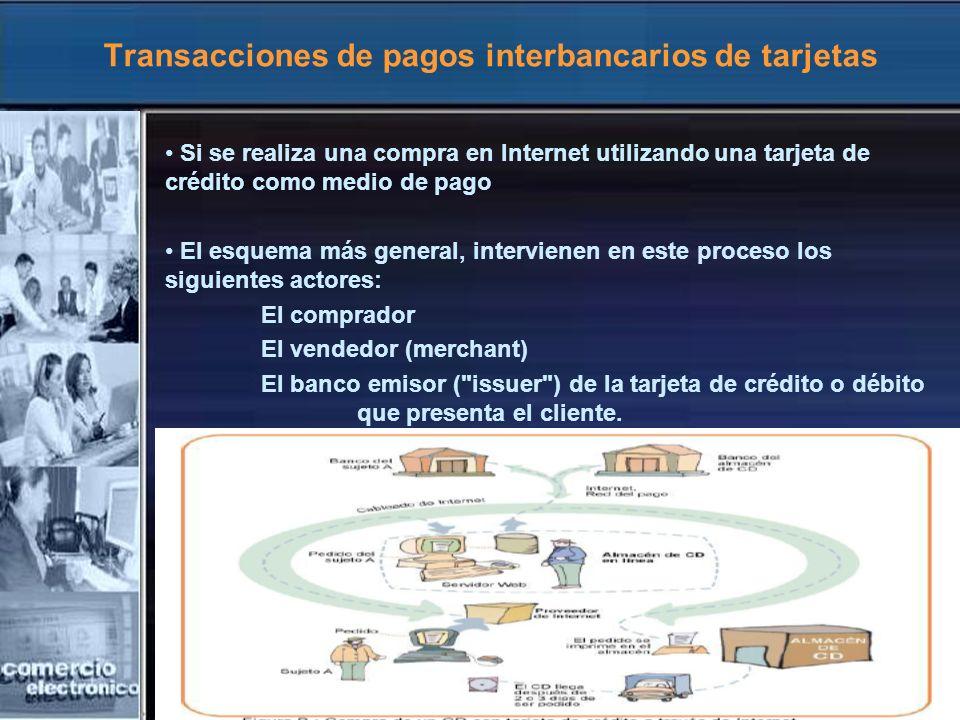 Transacciones de pagos interbancarios de tarjetas Si se realiza una compra en Internet utilizando una tarjeta de crédito como medio de pago El esquema