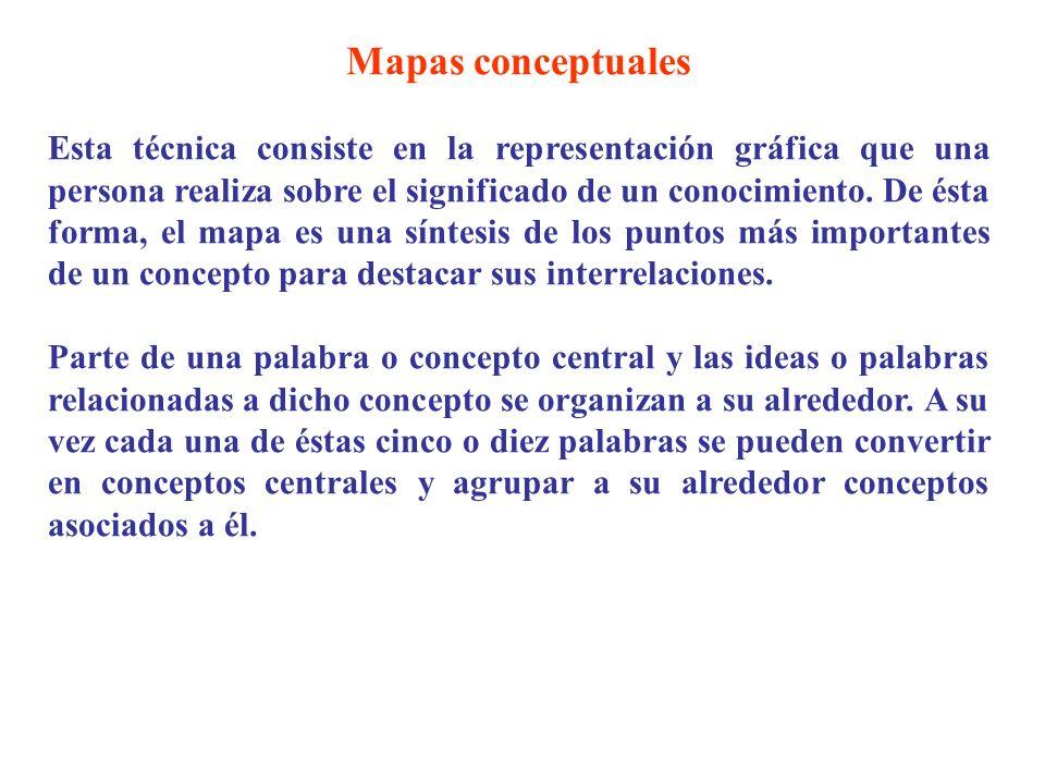 Mapas conceptuales Esta técnica consiste en la representación gráfica que una persona realiza sobre el significado de un conocimiento. De ésta forma,