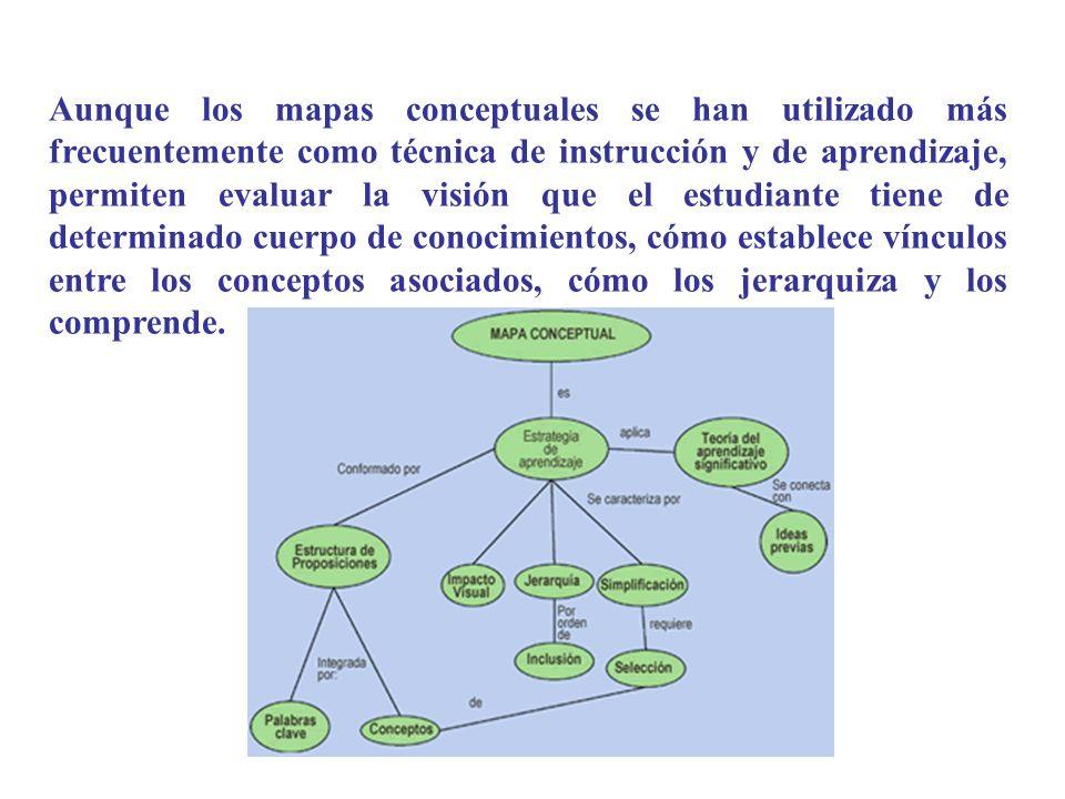 Aunque los mapas conceptuales se han utilizado más frecuentemente como técnica de instrucción y de aprendizaje, permiten evaluar la visión que el estu