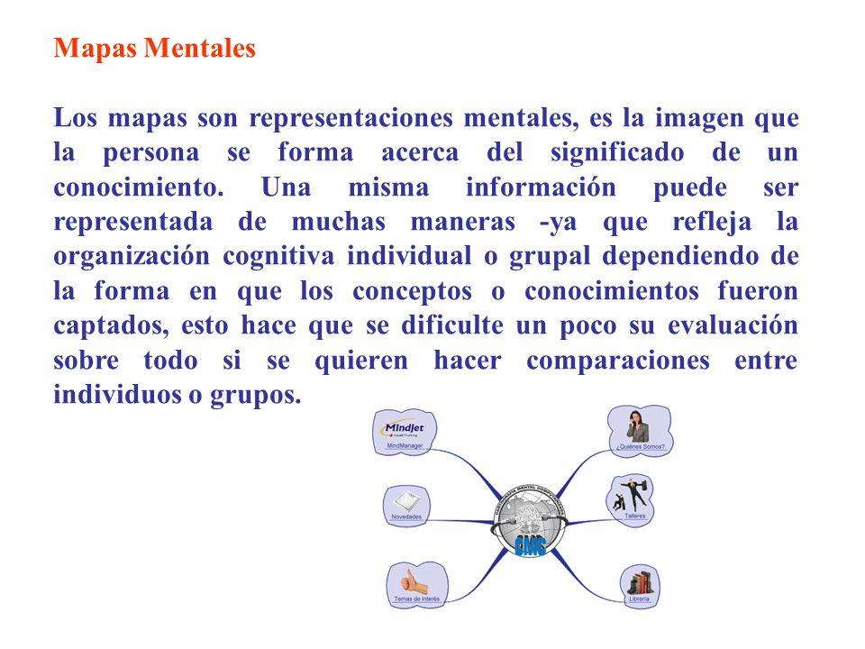 Mapas Mentales Los mapas son representaciones mentales, es la imagen que la persona se forma acerca del significado de un conocimiento. Una misma info