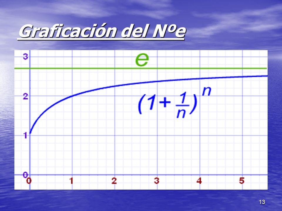 14 Utilidades del Numero e El simple hecho de que la función e^x coincida con su derivada hace que la función exponencial se encuentre frecuentemente en el resultado de ecuaciones diferenciales sencillas.