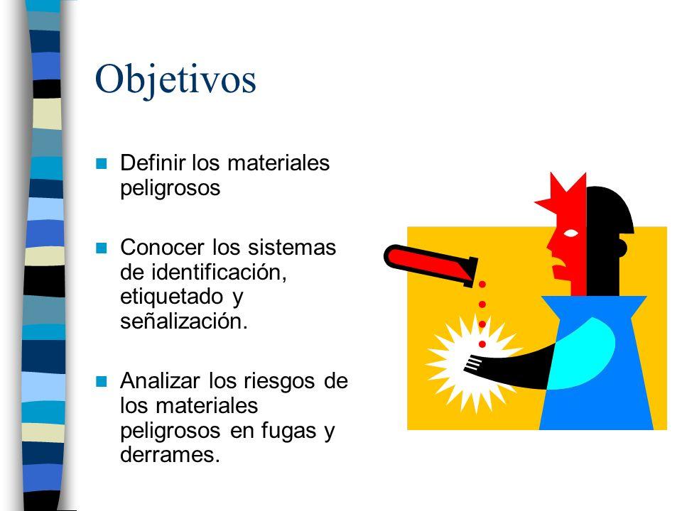 Objetivos Definir los materiales peligrosos Conocer los sistemas de identificación, etiquetado y señalización. Analizar los riesgos de los materiales
