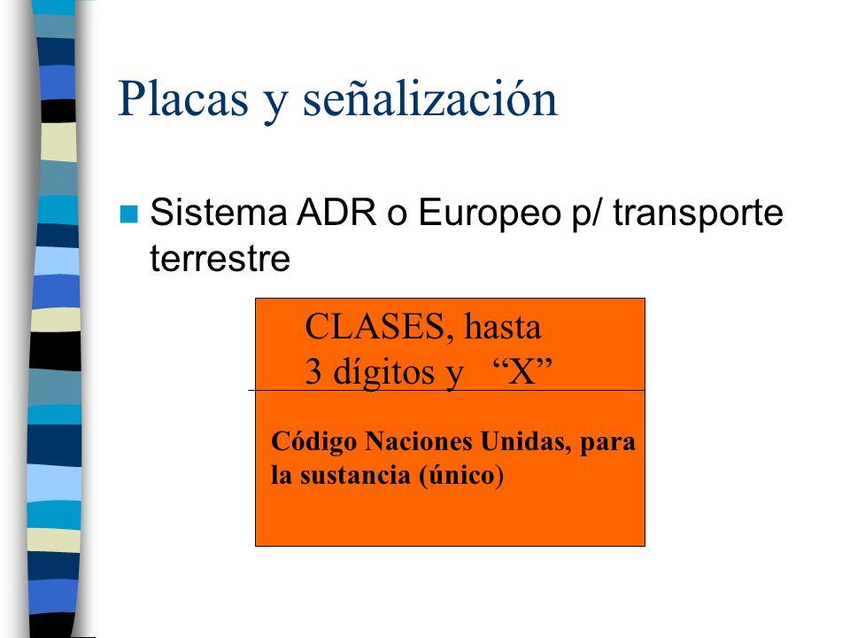 Placas y señalización Sistema ADR o Europeo p/ transporte terrestre CLASES, hasta 3 dígitos y X Código Naciones Unidas, para la sustancia (único)