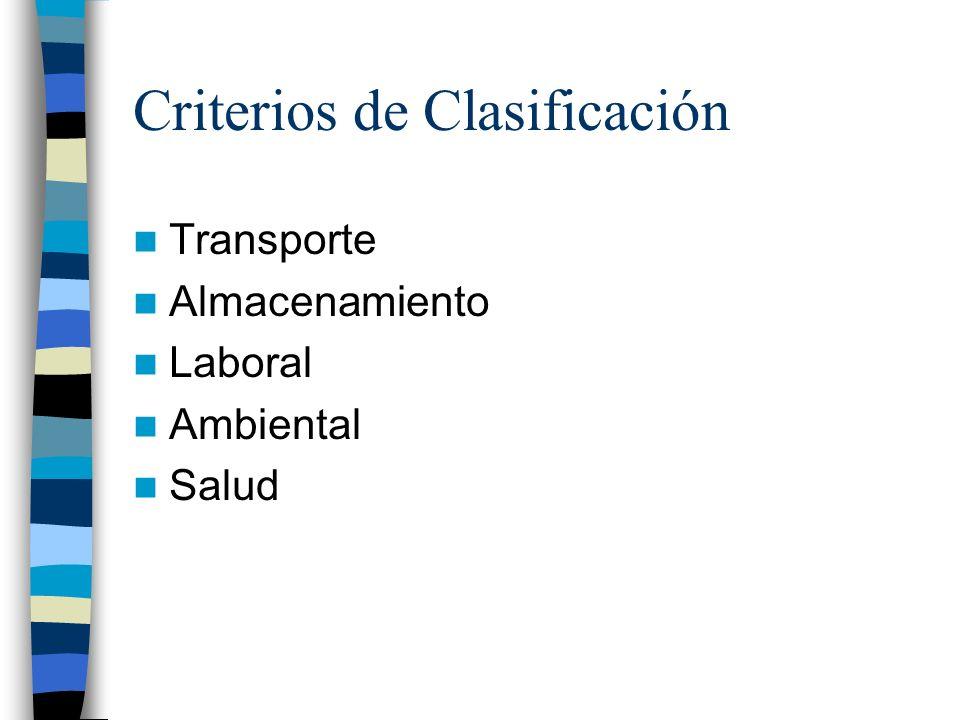Criterios de Clasificación Transporte Almacenamiento Laboral Ambiental Salud