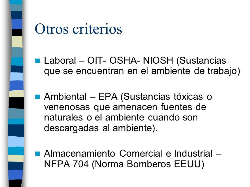 Otros criterios Laboral – OIT- OSHA- NIOSH (Sustancias que se encuentran en el ambiente de trabajo) Ambiental – EPA (Sustancias tóxicas o venenosas qu