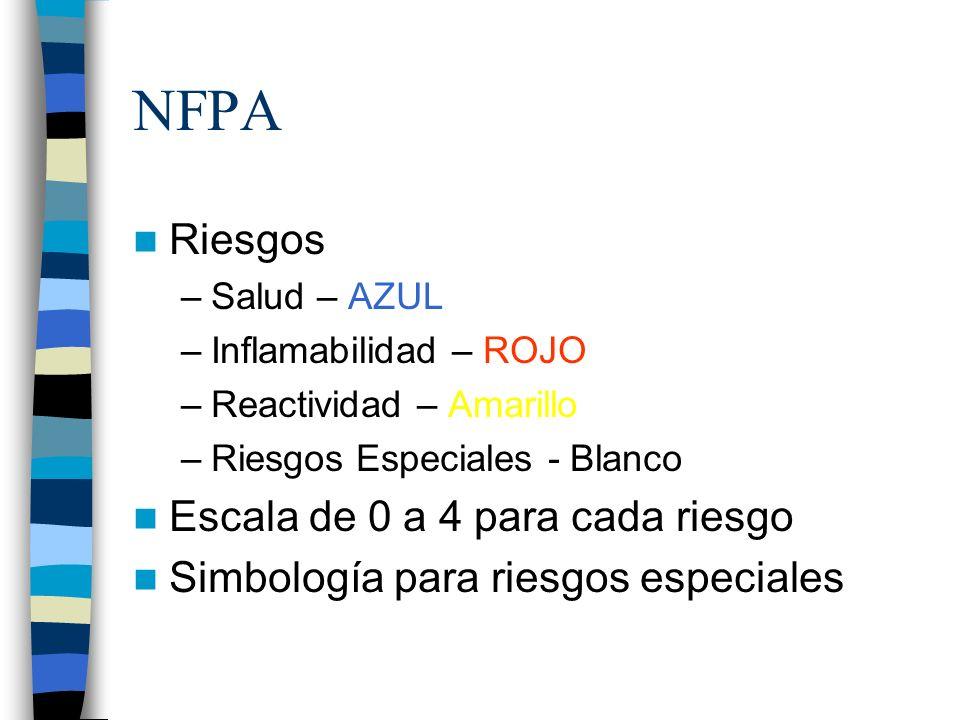 NFPA Riesgos –Salud – AZUL –Inflamabilidad – ROJO –Reactividad – Amarillo –Riesgos Especiales - Blanco Escala de 0 a 4 para cada riesgo Simbología par