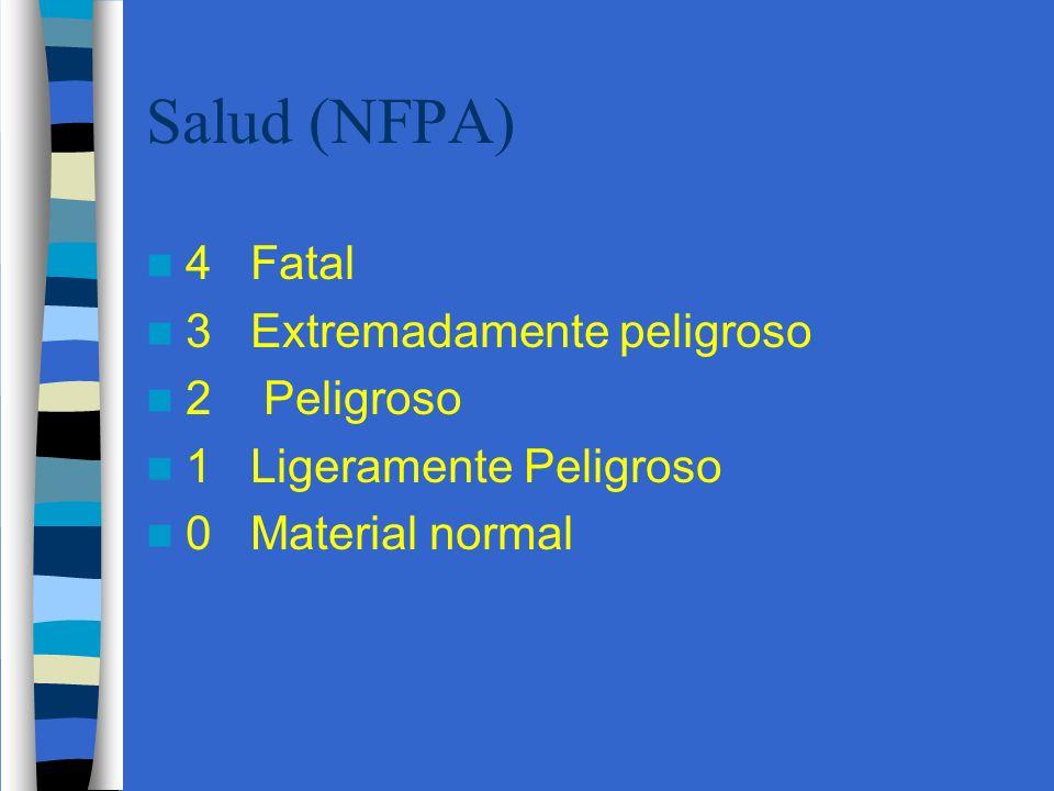 Salud (NFPA) 4 Fatal 3 Extremadamente peligroso 2 Peligroso 1 Ligeramente Peligroso 0 Material normal