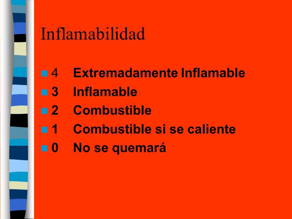 Inflamabilidad 4 Extremadamente Inflamable 3 Inflamable 2 Combustible 1 Combustible si se caliente 0 No se quemará