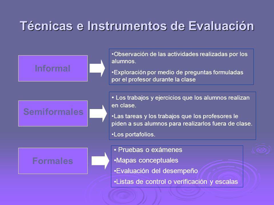 Informal Formales Semiformales Observación de las actividades realizadas por los alumnos. Exploración por medio de preguntas formuladas por el profeso
