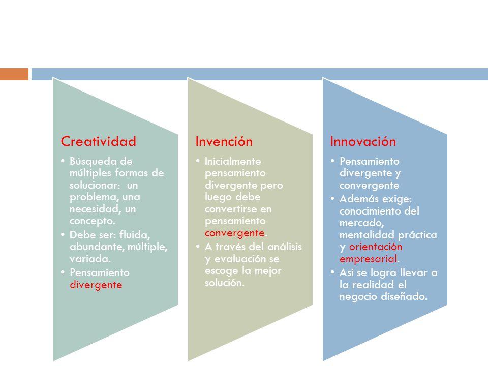 Búsqueda de múltiples formas de solucionar: un problema, una necesidad, un concepto. Debe ser: fluida, abundante, múltiple, variada. Pensamiento diver