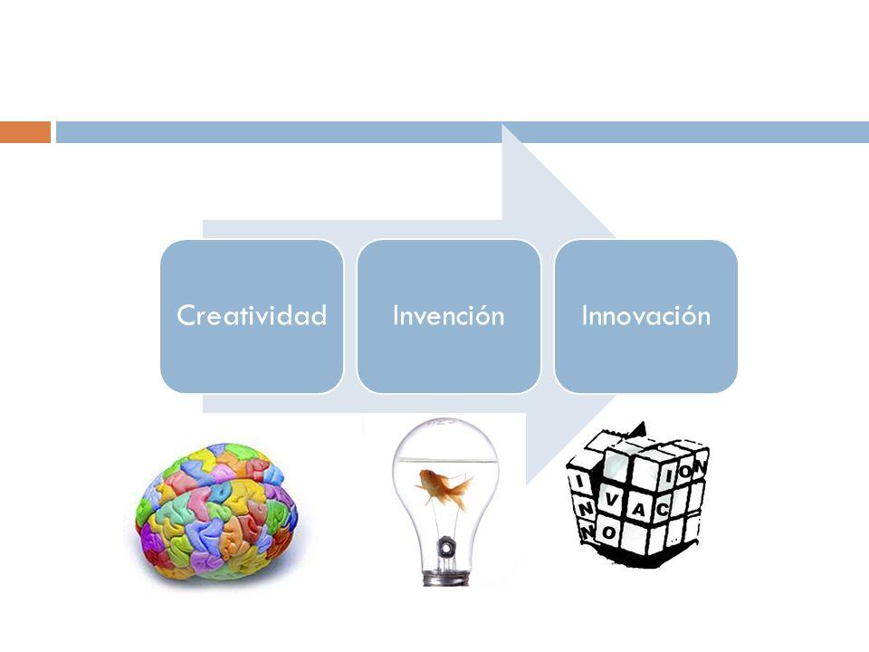 Creatividad – Invención – Innovación Existen semejanzas y diferencias importantes entre estos tres conceptos.