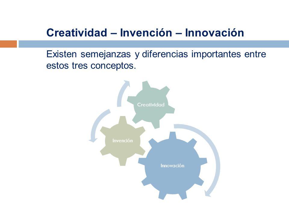 Creatividad – Invención – Innovación Existen semejanzas y diferencias importantes entre estos tres conceptos. Innovación Invención Creatividad