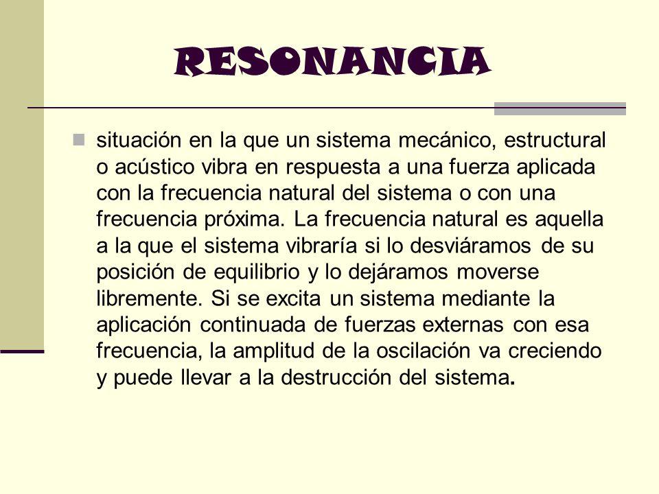 CLASES DE RESONANCIA RESONANCIA ELECTRICA: