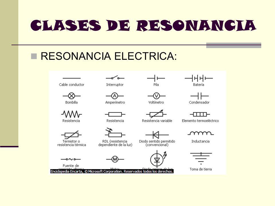 RESONANCIA QUIMICA Numerosos compuestos orgánicos presentan resonancia, como en el caso de los compuestos aromáticos C C C