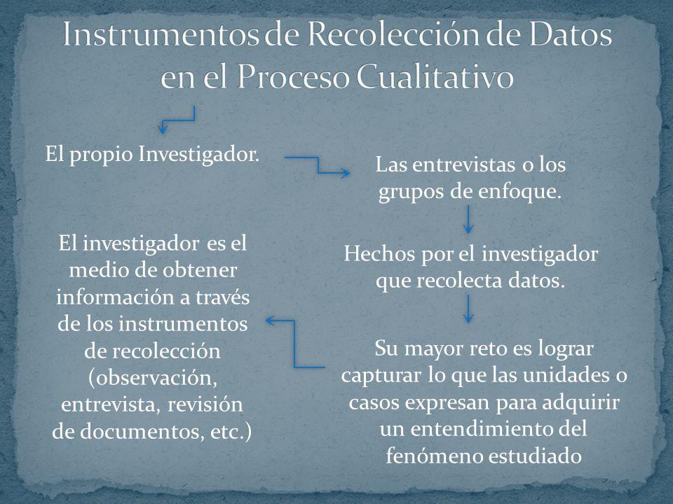 El propio Investigador. Las entrevistas o los grupos de enfoque. Hechos por el investigador que recolecta datos. Su mayor reto es lograr capturar lo q