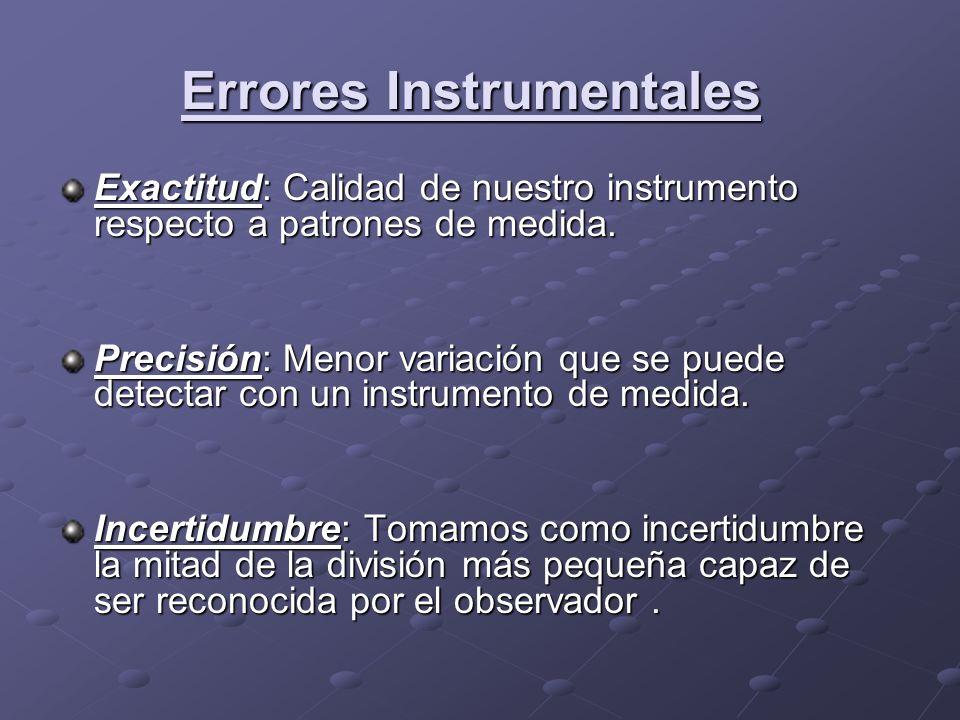 Errores Instrumentales Errores Instrumentales Exactitud: Calidad de nuestro instrumento respecto a patrones de medida. Precisión: Menor variación que