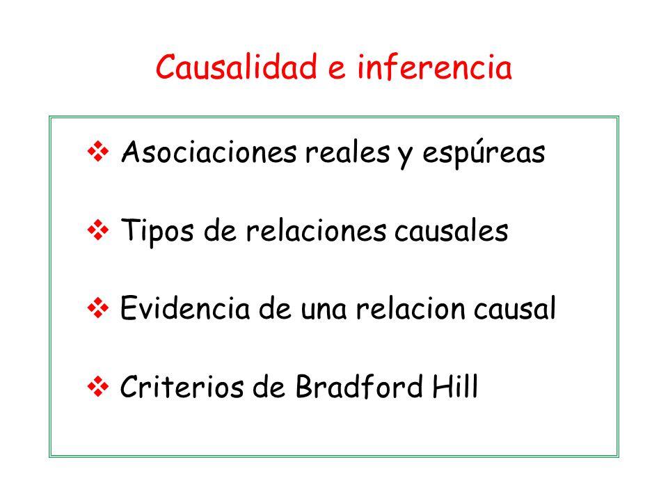 Factor B Enfermedad Cada factor es suficiente pero no necesario Factor C Factor A o o Tipos de relaciones causales:III