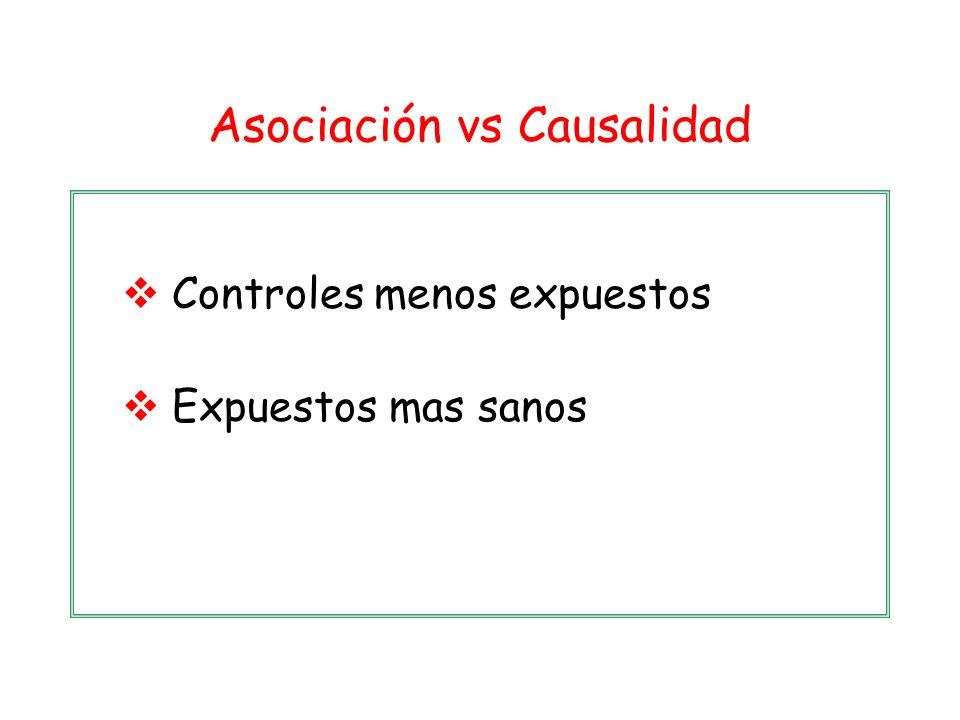 Característica Bajo estudio Enfermedad Factor X Asociación observada A.