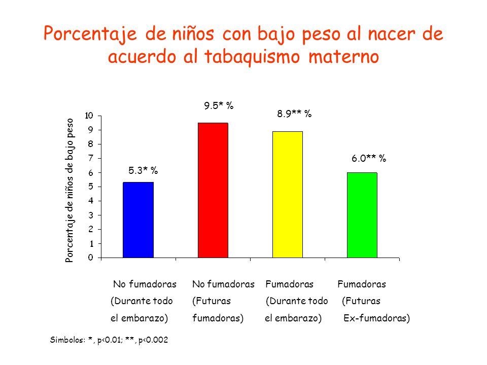 FactorEnfermedad Factor Paso 1 Paso 2 Enfermedad Directa: Indirecta: Causas Directas vs. Indirectas
