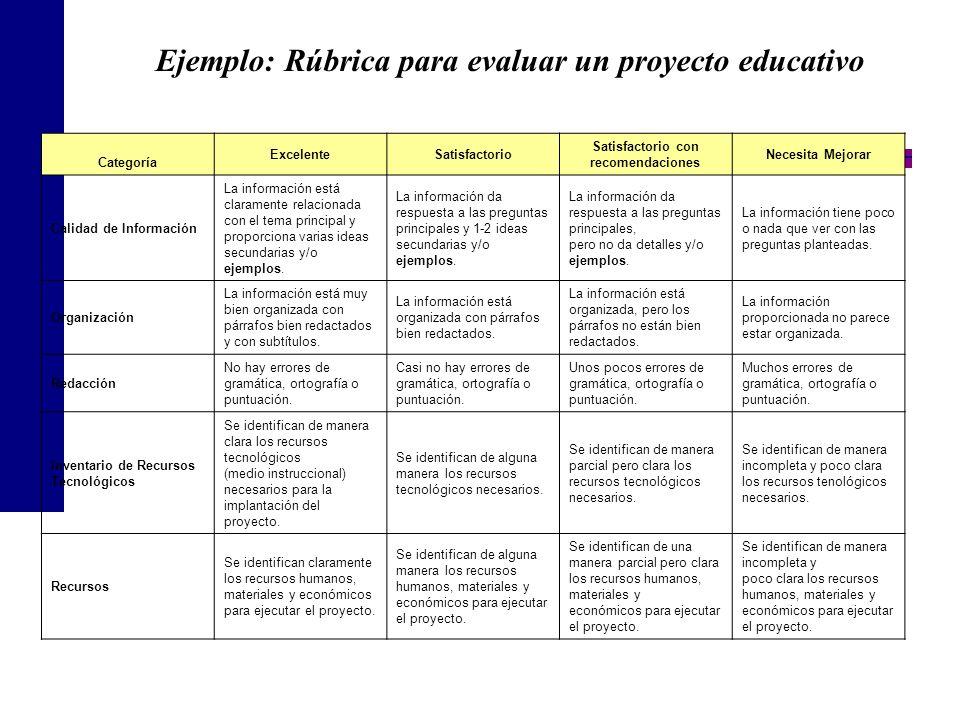 Ejemplo: Rúbrica para evaluar un proyecto educativo Categoría ExcelenteSatisfactorio Satisfactorio con recomendaciones Necesita Mejorar Calidad de Inf