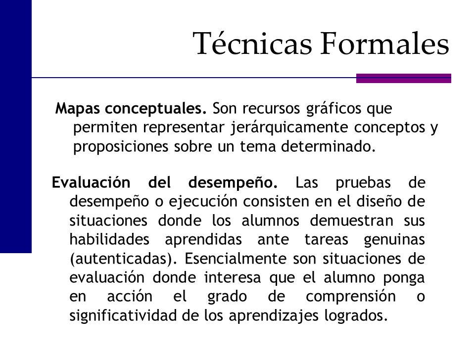 Mapas conceptuales. Son recursos gráficos que permiten representar jerárquicamente conceptos y proposiciones sobre un tema determinado. Evaluación del
