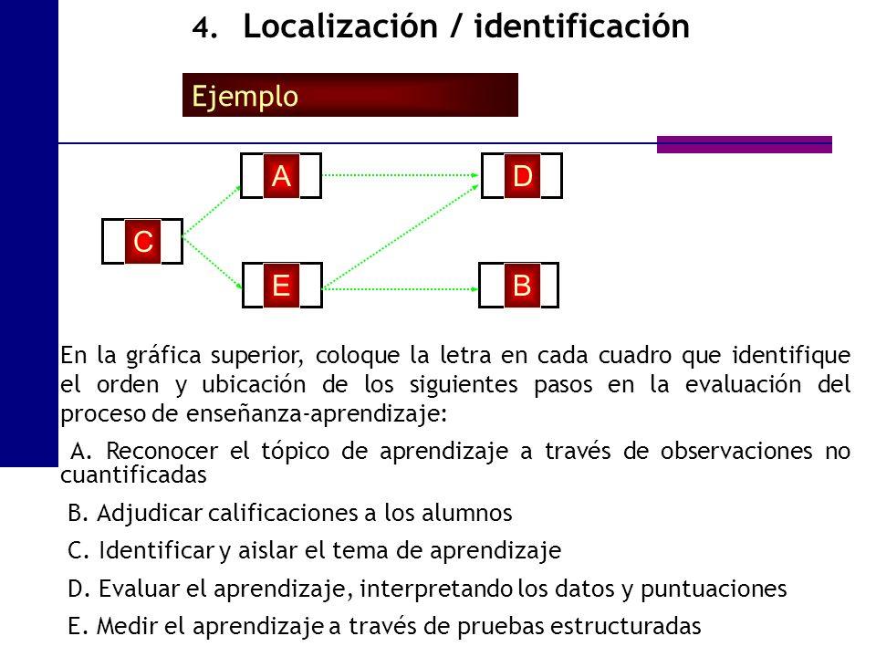 Ejemplo En la gráfica superior, coloque la letra en cada cuadro que identifique el orden y ubicación de los siguientes pasos en la evaluación del proc