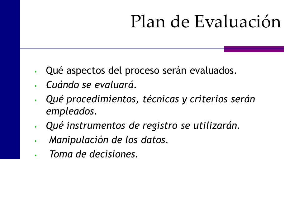 Plan de Evaluación Qué aspectos del proceso serán evaluados. Cuándo se evaluará. Qué procedimientos, técnicas y criterios serán empleados. Qué instrum