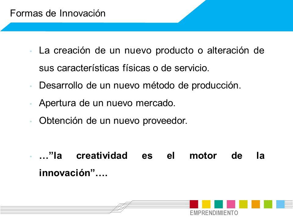 EMPRENDIMIENTO La creación de un nuevo producto o alteración de sus características físicas o de servicio. Desarrollo de un nuevo método de producción