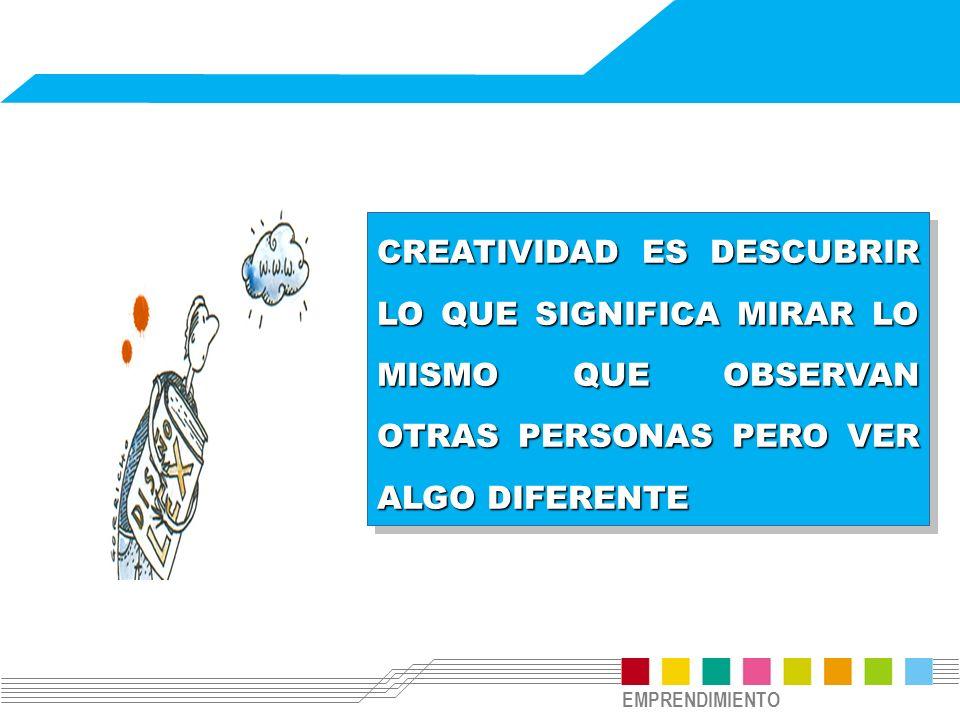 EMPRENDIMIENTO Creatividad es pensar en cosas nuevas e Innovación es hacer cosas nuevas.