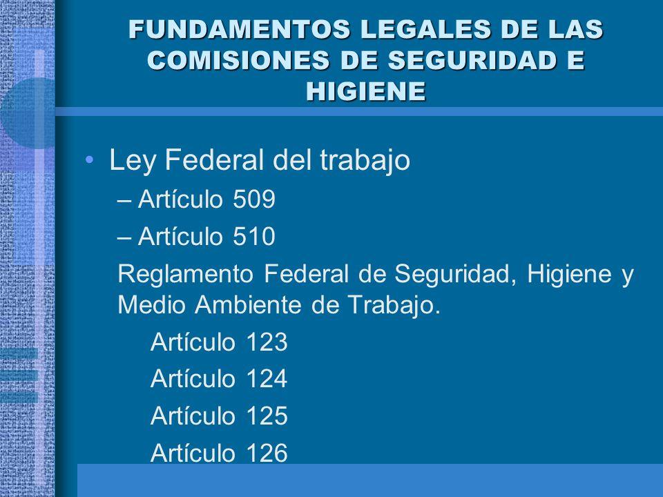 REGLAMENTO FEDERAL DE SEGURIDAD, HIGIENE Y MEDIO AMBIENTE DE TRABAJO REGLAMENTO FEDERAL DE SEGURIDAD, HIGIENE Y MEDIO AMBIENTE DE TRABAJO Artículo 130