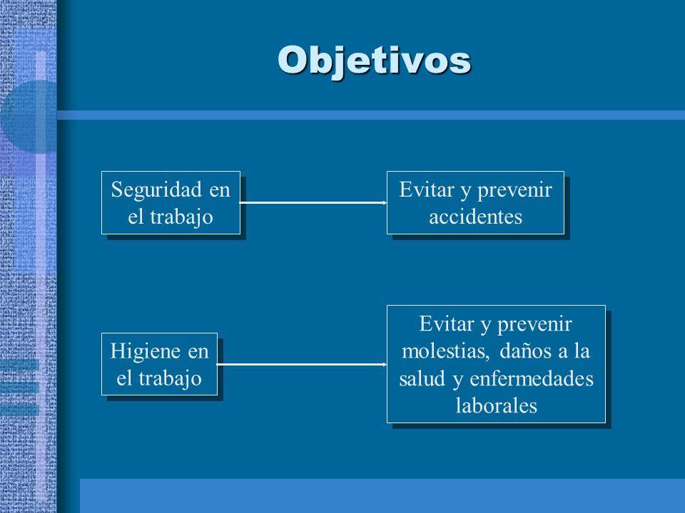 Objetivos Seguridad en el trabajo Higiene en el trabajo Evitar y prevenir accidentes Evitar y prevenir molestias, daños a la salud y enfermedades laborales