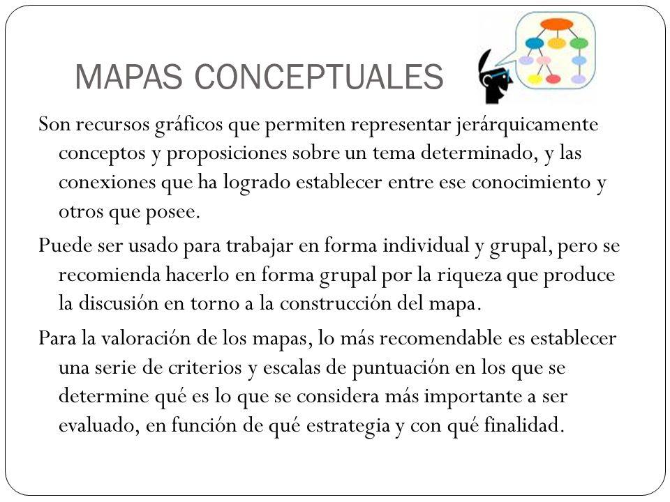 MAPAS CONCEPTUALES Son recursos gráficos que permiten representar jerárquicamente conceptos y proposiciones sobre un tema determinado, y las conexione