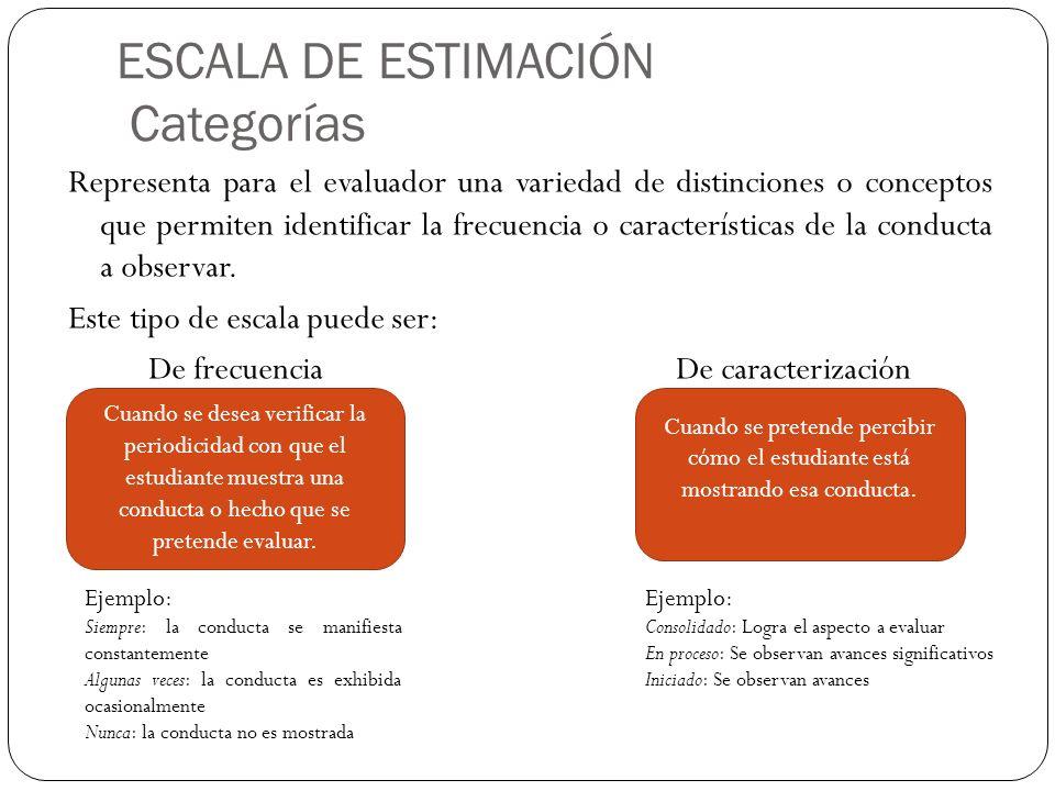 ESCALA DE ESTIMACIÓN Categorías Representa para el evaluador una variedad de distinciones o conceptos que permiten identificar la frecuencia o caracte