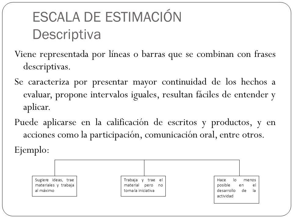 ESCALA DE ESTIMACIÓN Descriptiva Viene representada por líneas o barras que se combinan con frases descriptivas. Se caracteriza por presentar mayor co