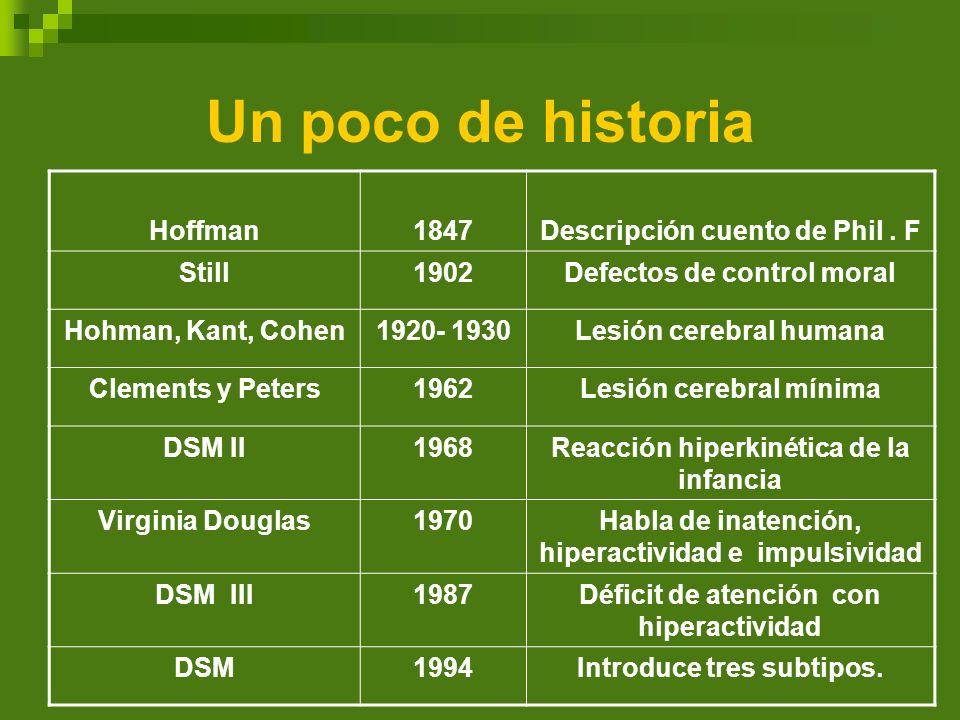 Un poco de historia Hoffman1847Descripción cuento de Phil. F Still1902Defectos de control moral Hohman, Kant, Cohen1920- 1930Lesión cerebral humana Cl