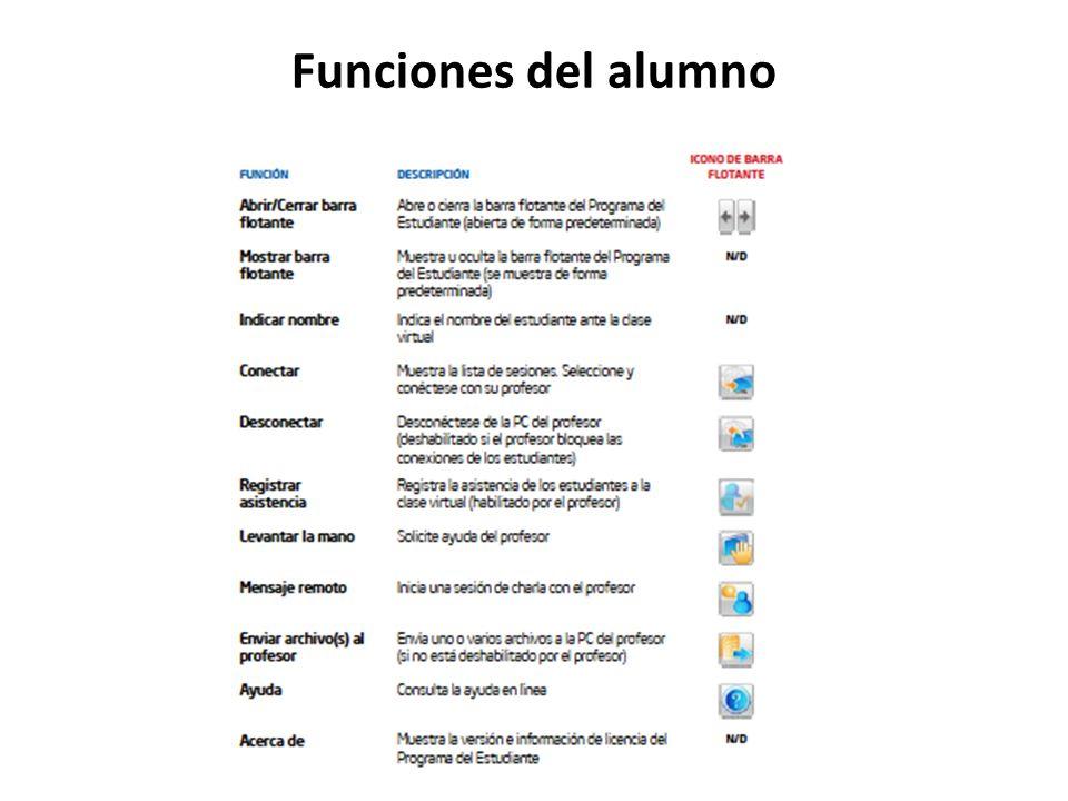 Funciones del alumno