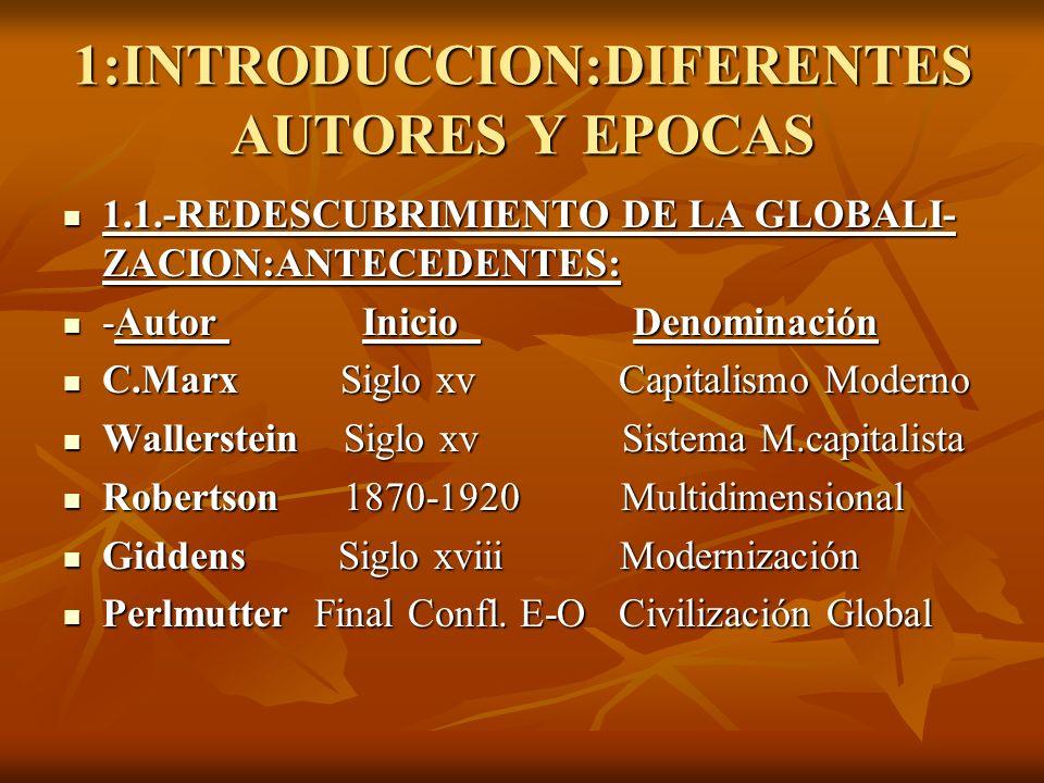 1:INTRODUCCION:DIFERENTES AUTORES Y EPOCAS 1.1.-REDESCUBRIMIENTO DE LA GLOBALI- ZACION:ANTECEDENTES: 1.1.-REDESCUBRIMIENTO DE LA GLOBALI- ZACION:ANTEC