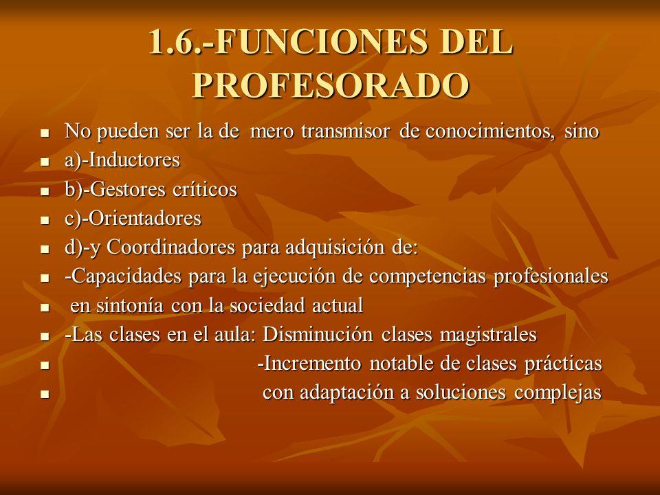 1.6.-FUNCIONES DEL PROFESORADO No pueden ser la de mero transmisor de conocimientos, sino No pueden ser la de mero transmisor de conocimientos, sino a