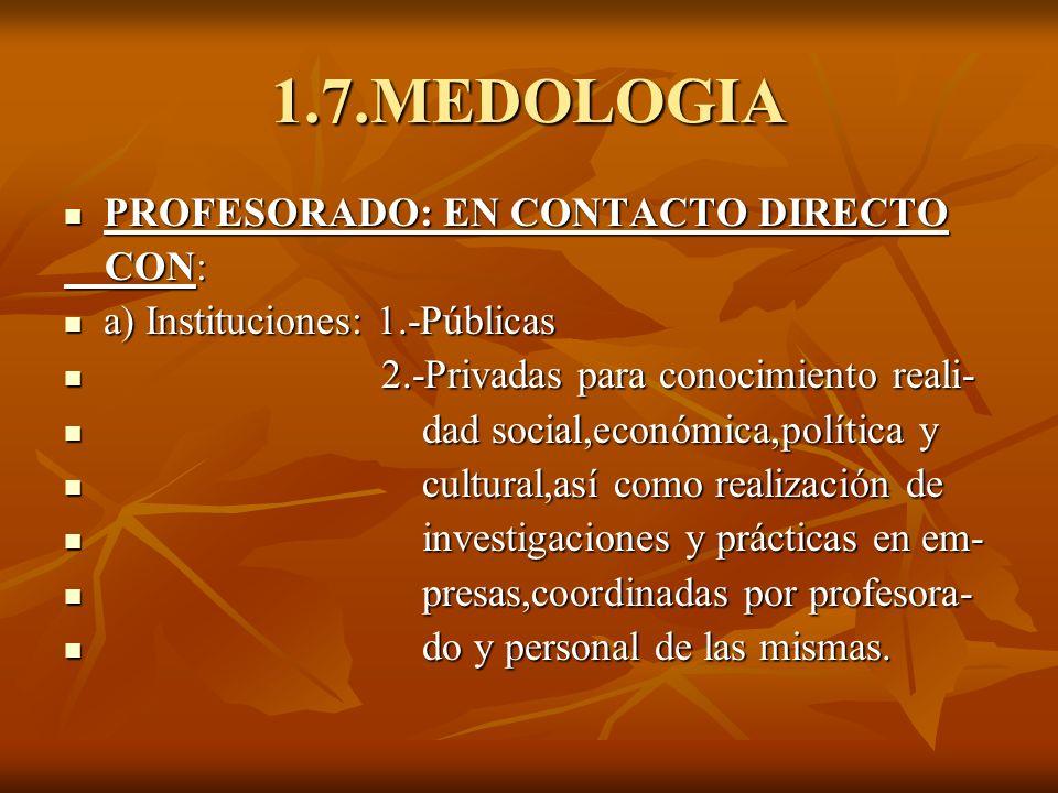 1.7.MEDOLOGIA PROFESORADO: EN CONTACTO DIRECTO PROFESORADO: EN CONTACTO DIRECTO CON: CON: a) Instituciones: 1.-Públicas a) Instituciones: 1.-Públicas