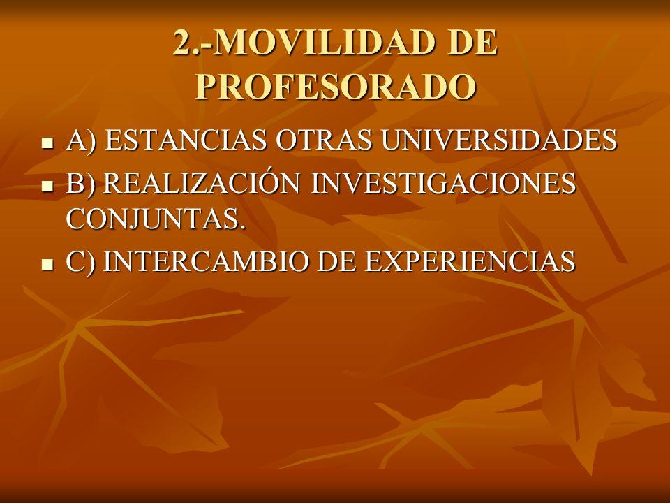 2.-MOVILIDAD DE PROFESORADO A) ESTANCIAS OTRAS UNIVERSIDADES A) ESTANCIAS OTRAS UNIVERSIDADES B) REALIZACIÓN INVESTIGACIONES CONJUNTAS. B) REALIZACIÓN