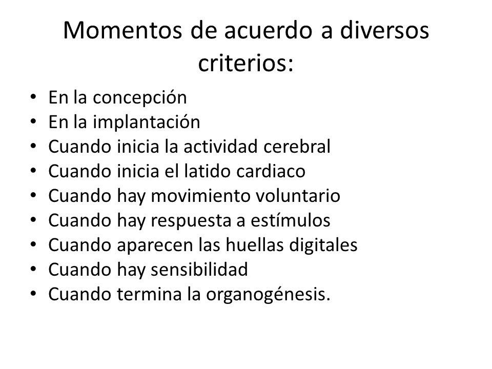 Momentos de acuerdo a diversos criterios: En la concepción En la implantación Cuando inicia la actividad cerebral Cuando inicia el latido cardiaco Cua
