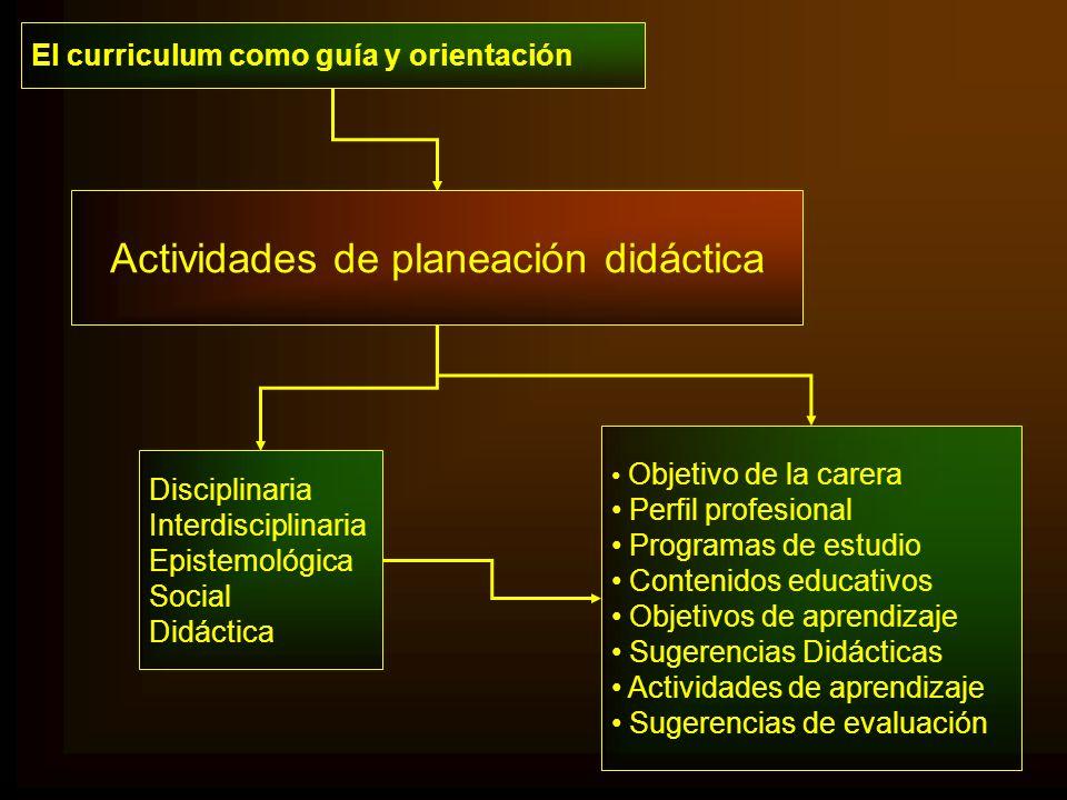 El curriculum como guía y orientación Objetivo de la carera Perfil profesional Programas de estudio Contenidos educativos Objetivos de aprendizaje Sug