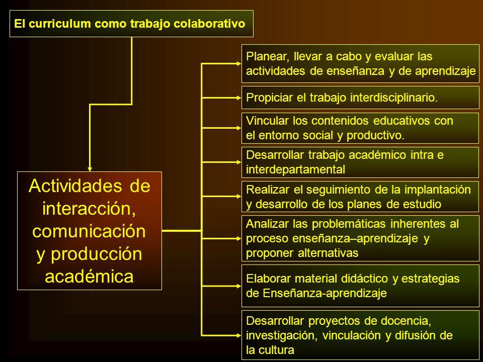 El curriculum como trabajo colaborativo Actividades de interacción, comunicación y producción académica Planear, llevar a cabo y evaluar las actividad