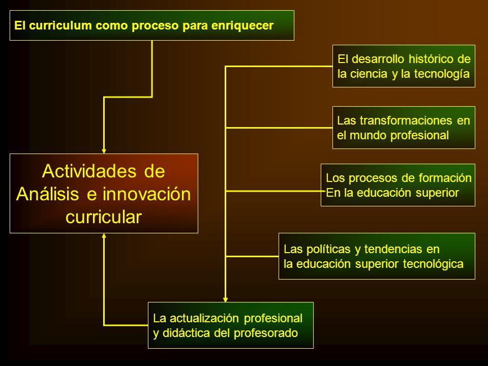 El curriculum como proceso para enriquecer Actividades de Análisis e innovación curricular El desarrollo histórico de la ciencia y la tecnología Las p