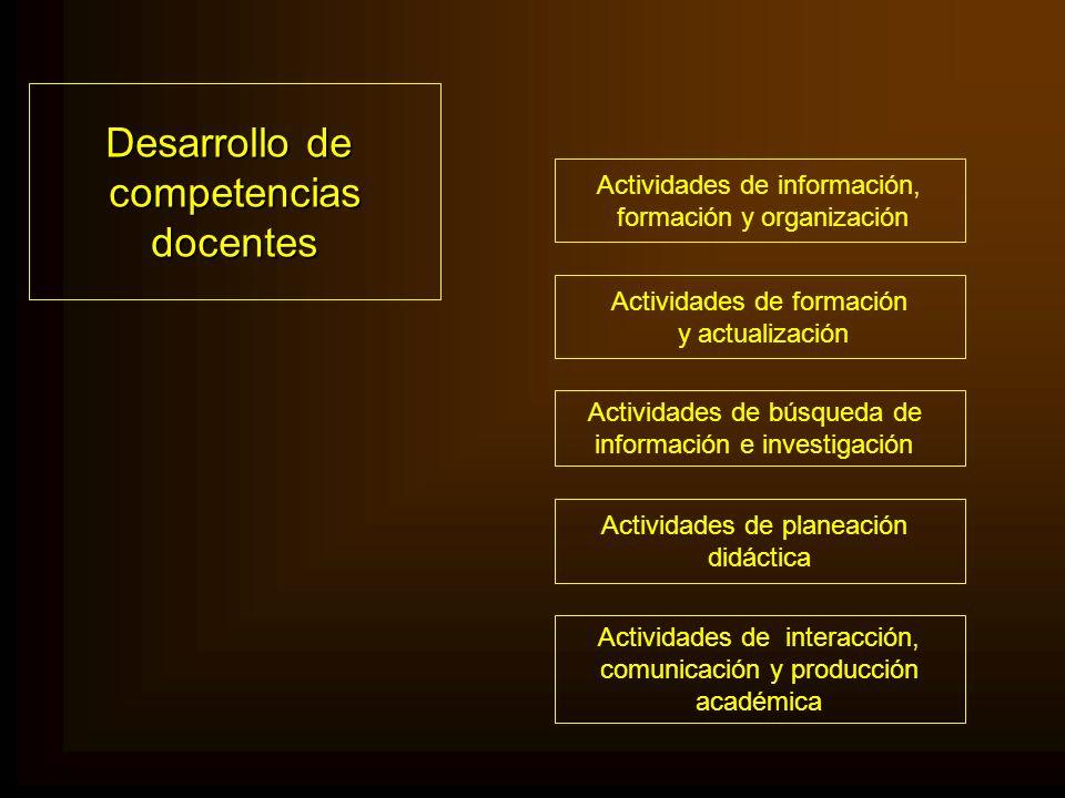 Actividades de planeación didáctica Actividades de interacción, comunicación y producción académica Actividades de formación y actualización Actividad