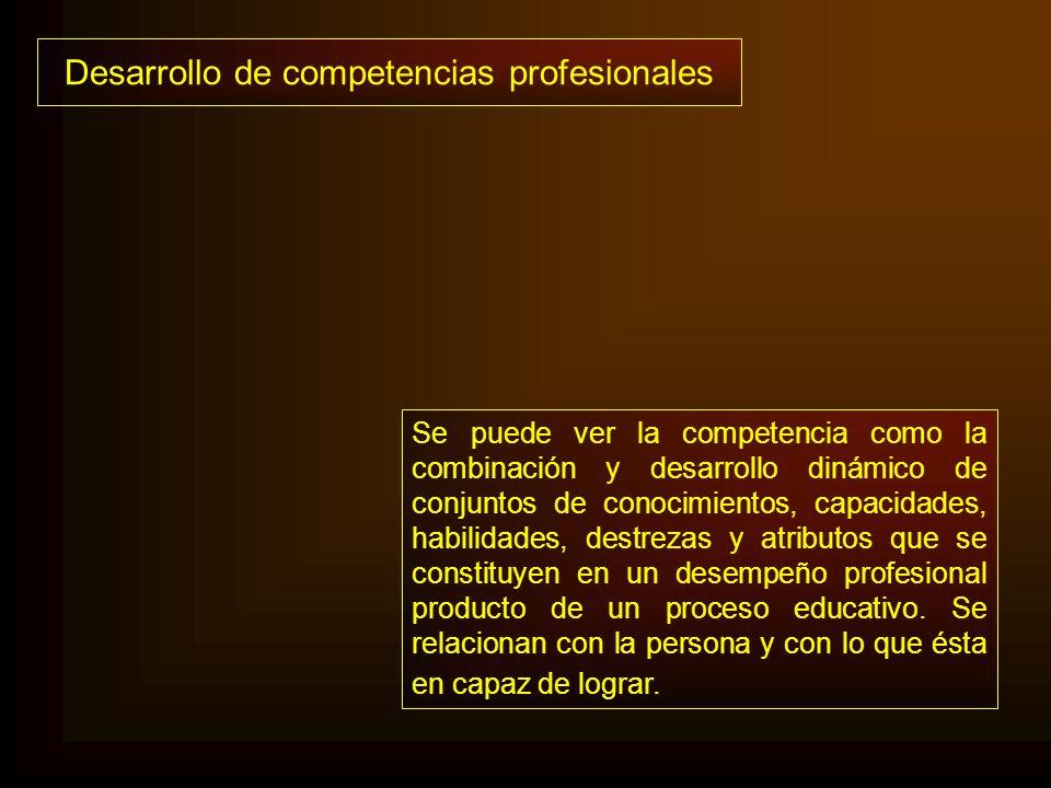 Se puede ver la competencia como la combinación y desarrollo dinámico de conjuntos de conocimientos, capacidades, habilidades, destrezas y atributos q