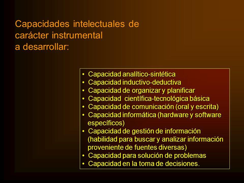 Capacidades intelectuales de carácter instrumental a desarrollar: Capacidad analítico-sintética Capacidad analítico-sintética Capacidad inductivo-dedu